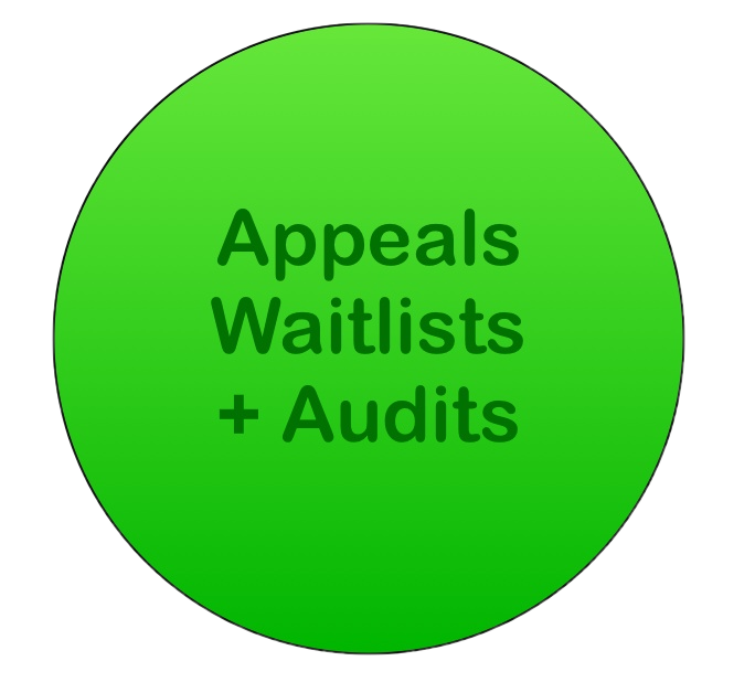 appeals and waitlists